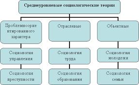 Реферат Структурная социальная работа com Банк  Структурная социальная работа