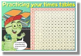 Times Table Chart New Math Classroom Poster