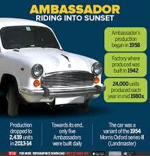 ambassador car new releasePeugeot Hindustan Motors sells Ambassador car brand to Peugeot