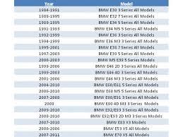 2018 Honda Accord Bulb Size Chart Systematic 2007 Navigator Light Bulb Chart 2019