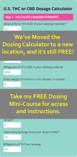 Thc Cbd Marijuana Dosage Calculator Tool For Making Edibles