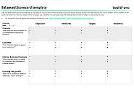 Scorecard Template Balanced Scorecard Model By Kaplan And Norton Template