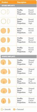 44 Nice Mentor Breast Implants Size Chart Home Furniture