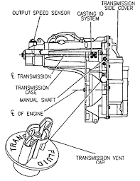 how do you get tranmission fluid into a 2001 pontiac grand am with 2005 Pontiac Grand Prix Wiring Diagrams at 2001 Pontiac Grand Prix Transmission Wiring Diagram