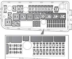 2008 saab 93 fuse box diagram 2008 wiring diagrams online