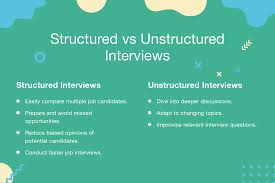 advantages of structured interviews structured vs unstructured interviews