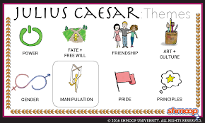julius caesar theme of manipulation click the themes infographic to in julius caesar