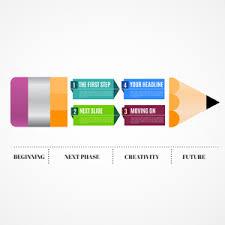 Pencil Timeline Prezi Template Prezibase