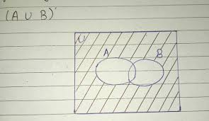 A Ub Venn Diagram Draw Appropriate Venn Diagram Aub A Ub Brainly In