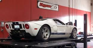 Image result for dynojet dyno