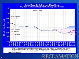Lake Powell Water Level Chart Lake Mead Lowest End Of May Levels In History Jfleck At
