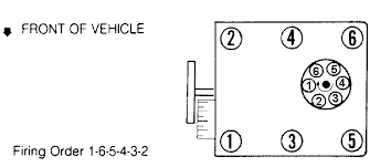 gmc sierra k distributor cap firing order diagram graphic