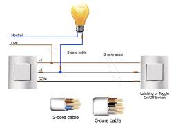 wiring two way dimmer switch uk wirdig am trying to install a 2 gang 1way dimmer switch on my