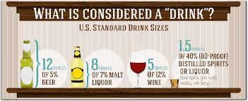 A Stands Pa Alcohol Month Daszkal Awareness April For amp; 954-428-9333 Goldman And