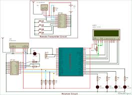 rf remote controlled leds using raspberry pi Raspberry Pi 3 Wiring Diagram raspberry pi rf remote control circuit diagram raspberry pi 3 led wiring diagram
