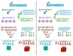 Exponents Anchor Chart 6 Ee 2 Anchor Chart Exponents