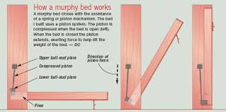 Murphy Bed Design Plans Free Throughout How To Build A Or Wall From