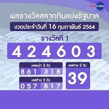 ผลรางวัลสลากกินแบ่งรัฐบาล งวดวันที่ 16 กุมภาพันธ์ 2564 - สำนักข่าวไทย อสมท