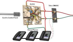 smarthome forum securelinc 2 rj 31x phone connection it just confuses me because it doesn t show the line jack and as far as i know phone lines have 4 wires not just 2