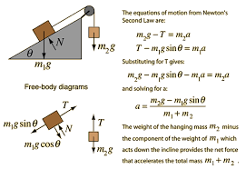 Physics Tension Problems Incline With Mass And Pulley