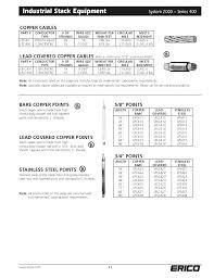 Bill Of Sale Form Download Rifle Firearms Washington State – Otograf ...