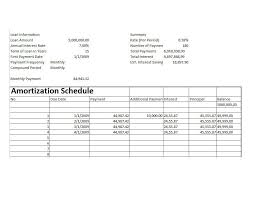 download amortization schedule 28 tables to calculate loan amortization schedule excel free
