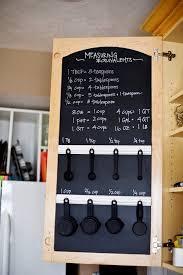 Chalkboard Kitchens: A Crafty Trend