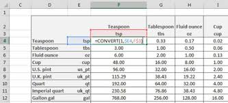 Conversion Cups To Gallons Chart How To Create A Conversion Table In Excel Dummies