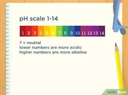 How To Read Ph Strips 9 Steps With Pictures Wikihow