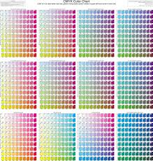 Pantone Textile Color Chart Online Pantone Solid Uncoated Online Charts Collection