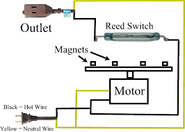 build your own christmas light flashing machine the wiring is very important the reed switch must be wired on the hot wire yellow is shown instead of white your home building should never have a hot