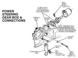 Power steering box diagram ford f150 1997 to 2003 how to repair rh diagramchartwiki 1997 ford ranger steering gear diagram ford steering box diagram