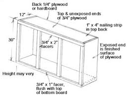 kitchen furniture plans. just click download link in many resolutions at the end of this sentence and you will be redirected on direct image file then must right kitchen furniture plans