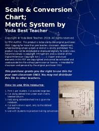 Scale Conversion Chart Metric System By Yoda Best Teacher