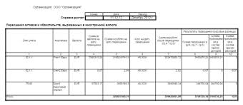 Переоценка валют методические материалы учебного центра Стимул  Справка расчет Переоценка активов и обязательств Организация ООО Организация прав 3