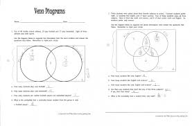 Syllogism Examples Using Venn Diagram Logic Venn Diagram Wiring Diagram
