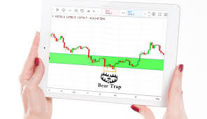 Bear Trap How To Trade Bear Traps Trading In Depth