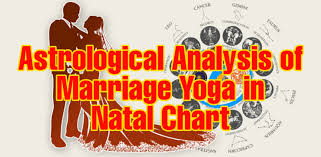 Astrological Analysis Of Marriage Yoga In Natal Chart Www