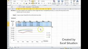 Excel Line Chart Skip Blanks Excel Line Chart Dont Chart Blanks