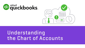 Understanding The Chart Of Accounts Quickbooks Community