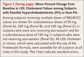 Facing Page Mean Percent Change From Baseline In Ldl
