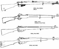Gun Identification Chart Military Surplus Collectors Forums