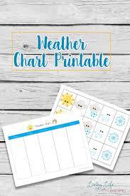 Free Weather Chart Printable Homeschool Giveaways