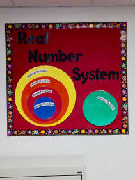 Real Numbers Venn Diagram Worksheet Real Number System Venn Diagram Real Number System Math