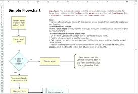 Accounting Flowchart Template Enchanting Excel Flow Charts Flowchart Template Chart Accounts Payable Free