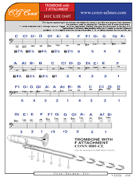 Trombone Position Chart Pdf Trombone With F Attachment Basic Slide Chart Download