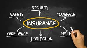 Image result for insurance