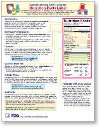 Carbohydrate Chart Pdf Downloads