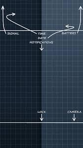 IPhone 5 Wallpaper Locks Slate