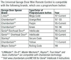 garage door opener remote programming chamberlain universal garage door opener remote programming stanley garage door opener